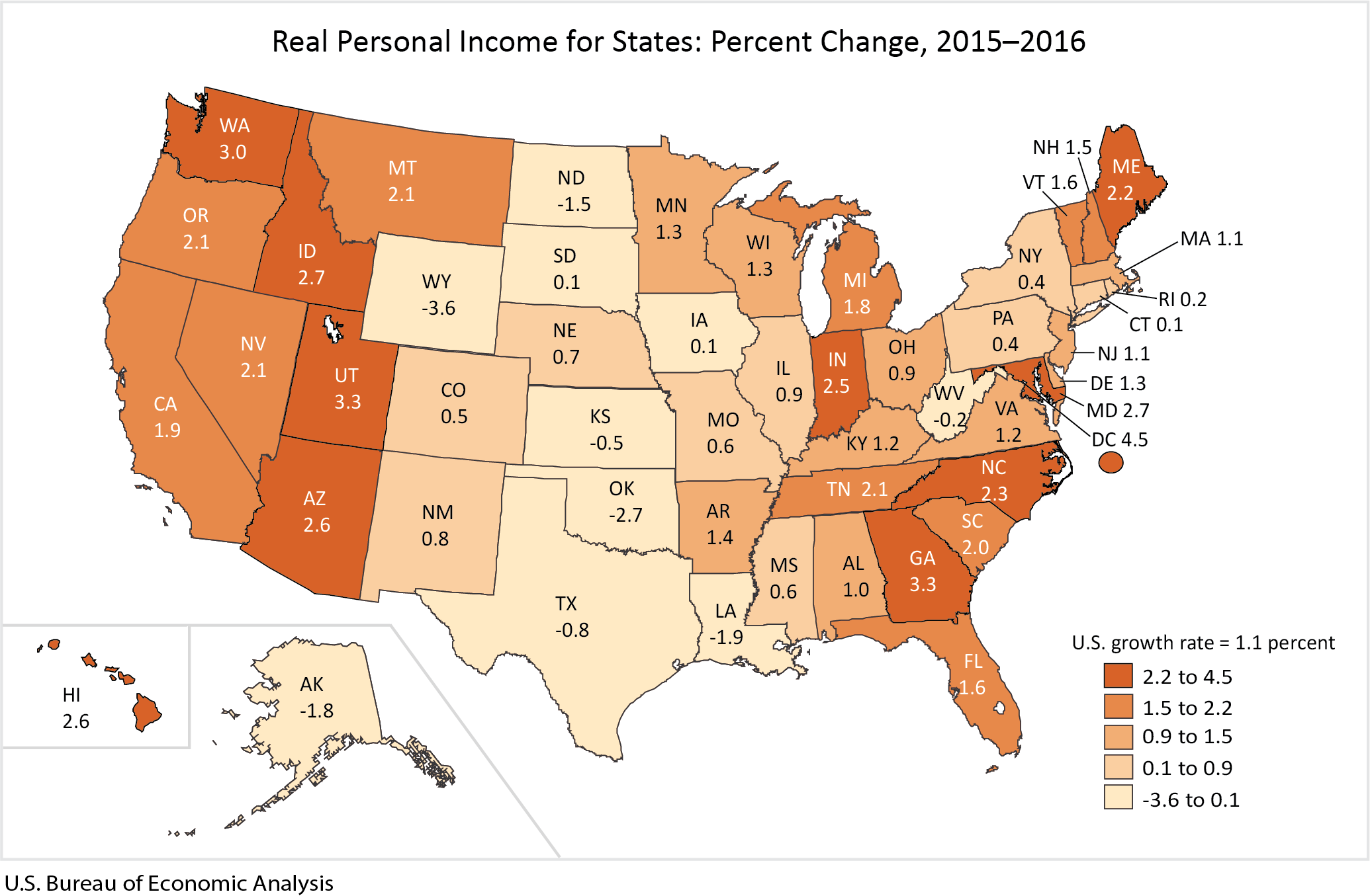 Personal income in Kansas and Wichita